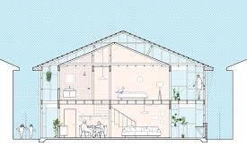 offset house u2014 other architects