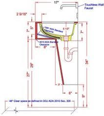 Ada Kitchen Sink Home Design Ideas And Pictures - Ada kitchen sink