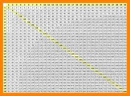 multiplication table up to 30 9 multiplication table 1 30 ars eloquentiae