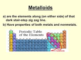 C Element Periodic Table Periodic Table I Dimitri Mendeleev 1860 U0027s First To Publish