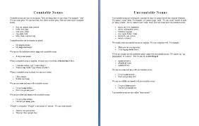 Countable Vs Uncountable Nouns Exercises Teaching Eportfolio March 2011