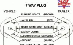 7 plug trailer wiring diagram u0026 trailer light wiring diagram