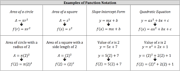 isee math review function notation piqosity adaptive