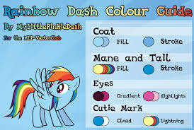 rainbow dash color guide 2 0 updated by kefkafloyd on deviantart