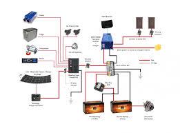 wiring diagram for inverter u2013 the wiring diagram u2013 readingrat net