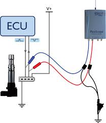 4 wire cop primary voltage and currrent how to test