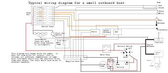 boat wiring made simple wiring diagram simonand