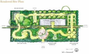 Permaculture Vegetable Garden Layout Garden Planning Passionative Co