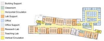 Cannon House Office Building Floor Plan Science And Technology Center Tradeline Inc