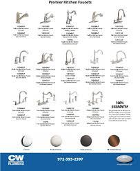 types of kitchen faucet cartridges http latulu info feed