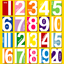 counting numbers 1 to 20 clip numbers 1 clip library