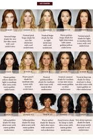 Hair Colors For Mixed Skin Tones Magic Foundation Charlotte Tilbury