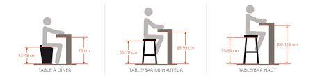 hauteur plan de travail cuisine standard hauteur standard plan de travail cuisine 4 tabouret pour table