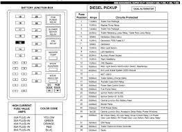diagram ford f150 diagram tractor engine and wiring diagram