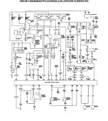 jeep wiring diagram radio wiring diagram