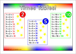 2 5 and 10 times tables mat sb9060 sparklebox