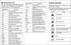 toyota prius warning lights guide subaru dash lights meaning all new car release date