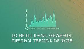 Worst Home Design Trends 10 Brilliant Graphic Design Trends Of 2016 Creative Market Blog