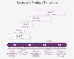 free project planning powerpoint templates