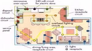 wiring diagrams electrical circuit diagram domestic wiring