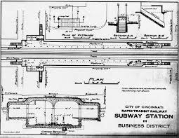 subway diagrams