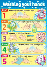 printable poster for hand washing promote good hygiene for children colourful posters with child