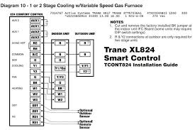 trane xl824 wiring with a xv80 xr17 dual stages of cool and