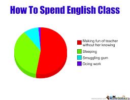 Memes About English Class - english class by arobo97 meme center