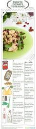 63 best infographic food images on pinterest kitchen food