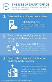 Smarter Technologies The Rise Of The Smart Office Inquirer Business