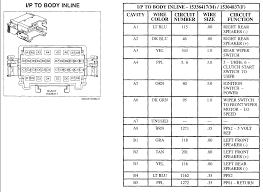 2007 saturn outlook drive side kick panel wiring diagram 2007