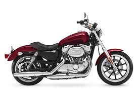 2018 harley davidson motorcycles everything you need to know