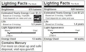 light bulbs to get nutrition style labels next year treehugger