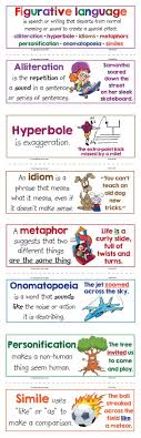 resume modern fonts exles of idioms in literature 19 best infographics images on pinterest english literature