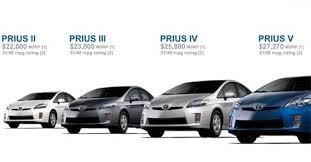 toyota all cars models toyota kills most inexpensive prius model raises price 400 on