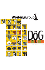 periodic table of dogs the working group poster of the dog table of the elemutts features