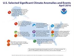 national climate report april 2016 state of the climate