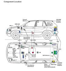 electronic component locations in the bmw x5 pelican parts