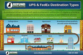 fedex delivery thanksgiving fedex archives refund retriever