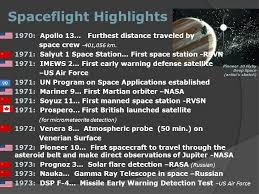 world space programs extending man u0027s knowledge of earth ppt