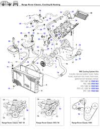 land rover discovery 3 wiring diagram pdf wiring diagram and