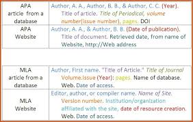 apa format online article no author apa style citing websites and web pages charming apa style citation