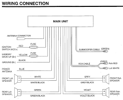 dual car stereo wiring diagram dual wiring diagrams collection