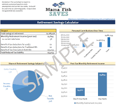 why you should invest even in peak markets mama fish saves