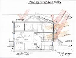 Passive Solar Floor Plans Greening Homes U0027 Deep Energy Retrofit Nominated For Canadian Green