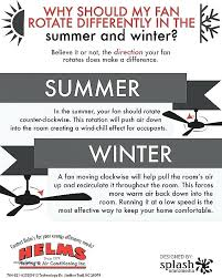 what direction for ceiling fan in winter which direction to run ceiling fan in summer hbm blog
