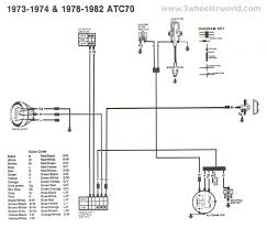 86 honda trx250r wiring diagram wiring diagram and schematic