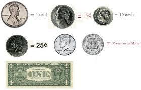 counting money how to count money math tutorvista com
