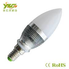 online buy wholesale candle flicker bulb from china candle flicker wholesale current led candle online buy best current led candle