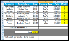 Excel Spreadsheet Samples How To Project Dashboard Excel Template U2013 Youtube In Multiple